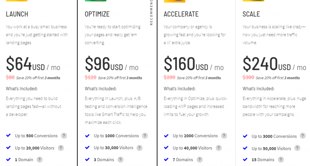 pricing for unbounce